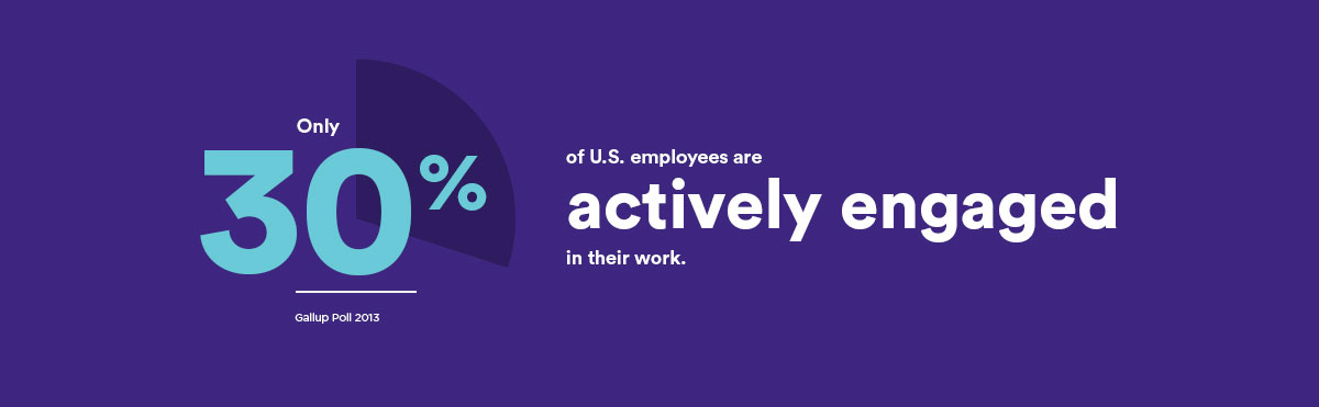 Driving Employee Engagement Stat
