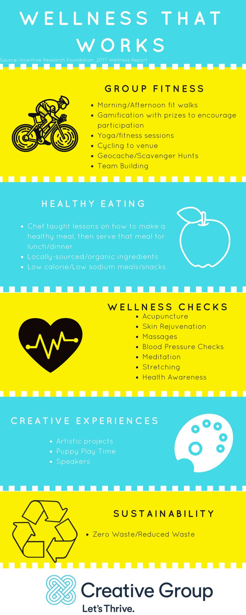 wellness for meetings