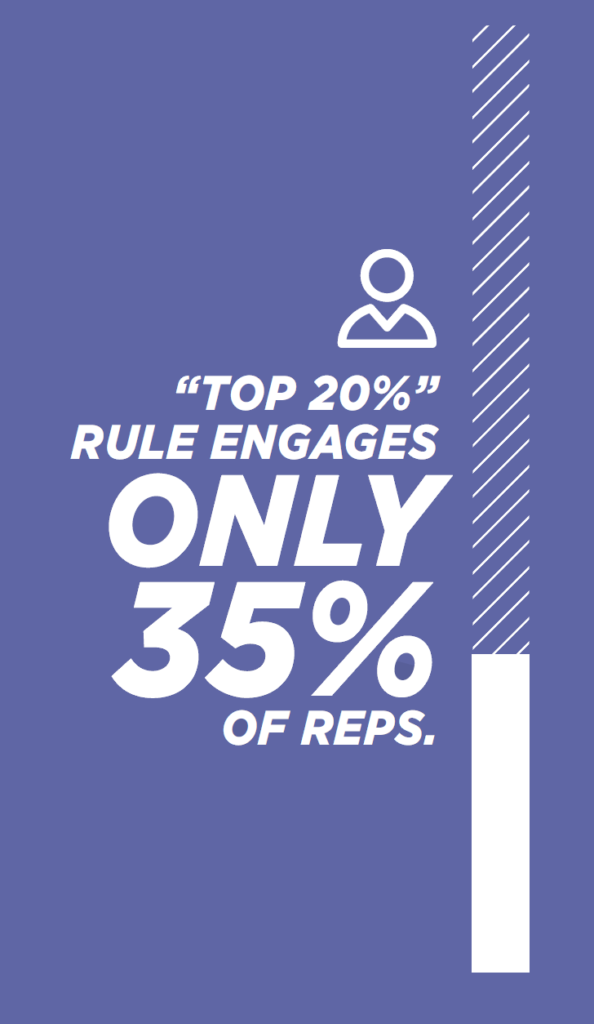 Employee sales incentives and retaining top performers